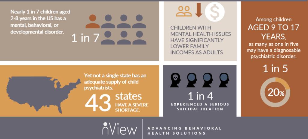 Statistics In Children - Tom iSPI article